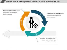 Earned Value Management Arrows Scope Time And Cost