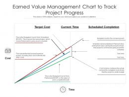 Earned Value Management Chart To Track Project Progress