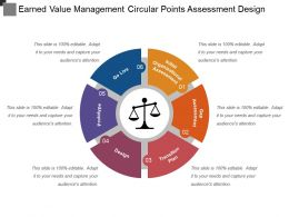 Earned Value Management Circular Points Assessment Design