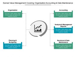 Earned Value Management Covering Organisation Accounting And Data Maintenance