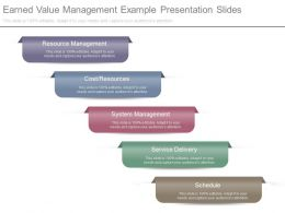 Earned Value Management Example Presentation Slides