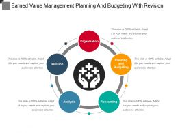 Earned Value Management Planning And Budgeting With Revision
