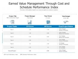 Earned Value Management Through Cost And Schedule Performance Index