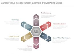 Earned Value Measurement Example Powerpoint Slides