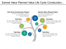 Earned Value Planned Value Life Cycle Construction Project Cpb