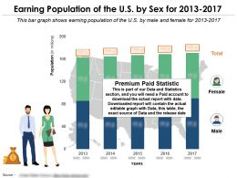 Earning Population Of The US By Sex For 2013-2017