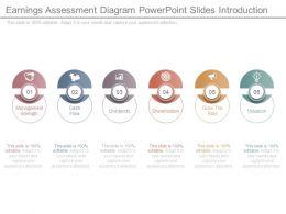 earnings_assessment_diagram_powerpoint_slides_introduction_Slide01