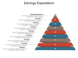 Earnings Expectations Ppt Powerpoint Presentation Pictures Slide Download Cpb