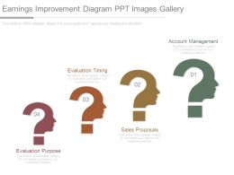 Earnings Improvement Diagram Ppt Images Gallery