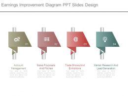 Earnings Improvement Diagram Ppt Slides Design