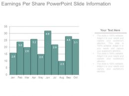 Earnings Per Share Powerpoint Slide Information