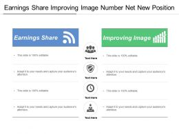 Earnings Share Improving Image Number Net New Position