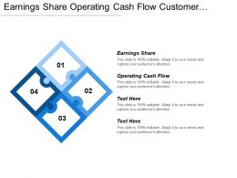 Earnings Share Operating Cash Flow Customer Management Processes Cpb