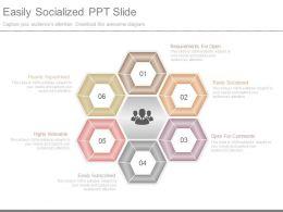 Easily Socialized Ppt Slide