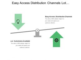 Easy Access Distribution Channels Lot Substitutes Available Internal Reporting Requirements