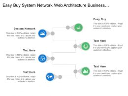 Easy Buy System Network Web Architecture Business Infrastructure