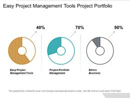 Easy Project Management Tools Project Portfolio Management Ethics In Business Cpb