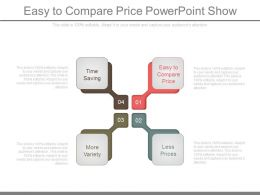 Easy To Compare Price Powerpoint Show