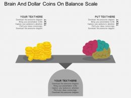 Eb Brain And Dollar Coins On Balance Scale Flat Powerpoint Design