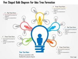 Eb Five Staged Bulb Diagram For Idea Tree Formation Powerpoint Template