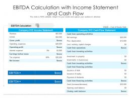 EBITDA Calculation With Income Statement And Cash Flow
