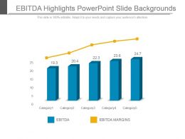 Ebitda Highlights Powerpoint Slide Backgrounds