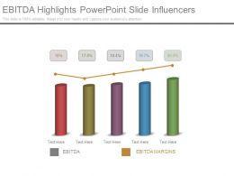Ebitda Highlights Powerpoint Slide Influencers