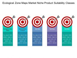 Ecological Zone Maps Market Niche Product Suitability Classes