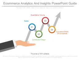 Ecommerce Analytics And Insights Powerpoint Guide