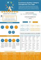 Ecommerce Business Category Management One Pager Presentation Report Infographic PPT PDF Document