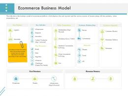 Ecommerce Business Model Firm Guidebook Ppt Sample