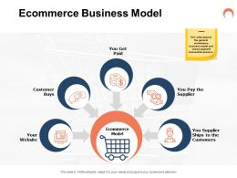 Ecommerce Business Model Ppt Powerpoint Presentation Brochure