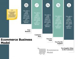 Ecommerce Business Model Slide Customer Buys Ppt Powerpoint Presentation Pictures