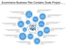 Ecommerce Business Plan Contains Goals Project Requirement Review