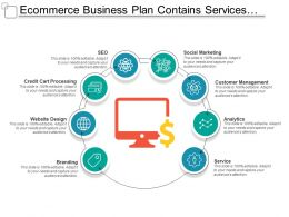 Ecommerce Business Plan Contains Services Analytics Seo And Branding
