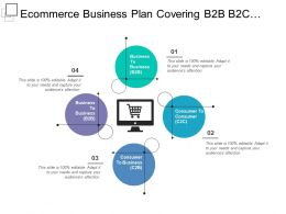 Ecommerce Business Plan Covering B2b B2c C2b C2c