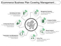 Ecommerce Business Plan Covering Management Summary Market Analysis