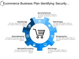 Ecommerce Business Plan Identifying Security Services And Web Design
