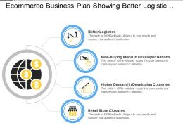 Ecommerce Business Plan Showing Better Logistics Higher Demand