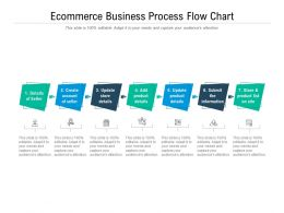 Ecommerce Business Process Flow Chart
