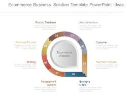 Ecommerce Business Solution Template Powerpoint Ideas