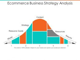 Ecommerce Business Strategy Analysis Ppt Slide Templates