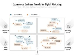 Ecommerce Business Trends For Digital Marketing