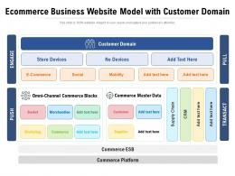 Ecommerce Business Website Model With Customer Domain