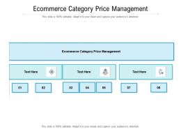 Ecommerce Category Price Management Ppt Powerpoint Presentation Layouts Design Templates Cpb