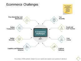 Ecommerce Challenges Knowledge A674 Ppt Powerpoint Presentation Summary Shapes