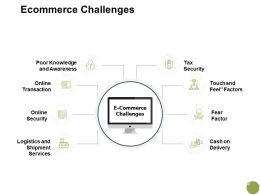 Ecommerce Challenges Online Security A695 Ppt Powerpoint Presentation Outline Show