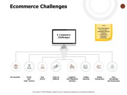 Ecommerce Challenges Online Security Knowledge Ppt Powerpoint Presentation Layouts Deck