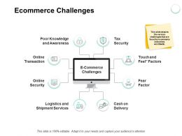 Ecommerce Challenges Online Security Ppt Powerpoint Portfolio
