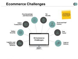 Ecommerce Challenges Online Security Ppt Powerpoint Presentation Outline Professional